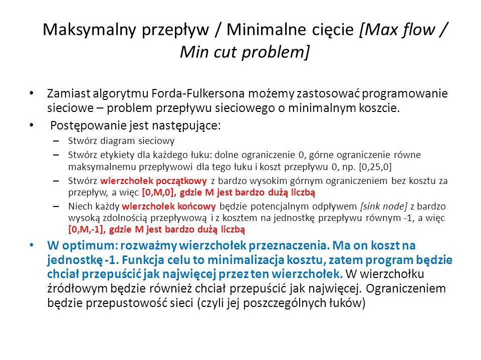 Maksymalny przepływ / Minimalne cięcie [Max flow / Min cut problem]